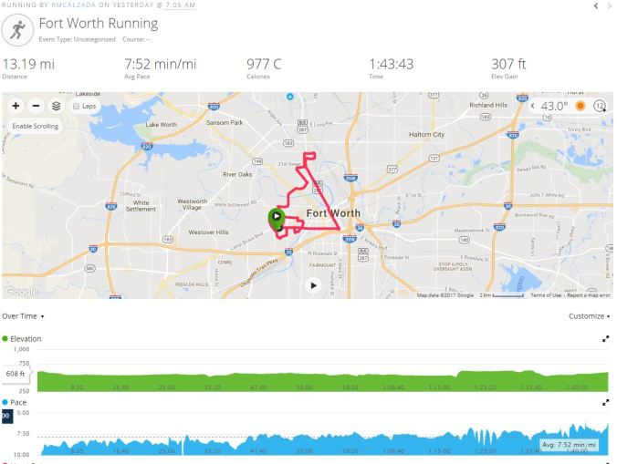 cowtown-garmin-results