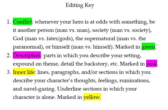 Editing Key